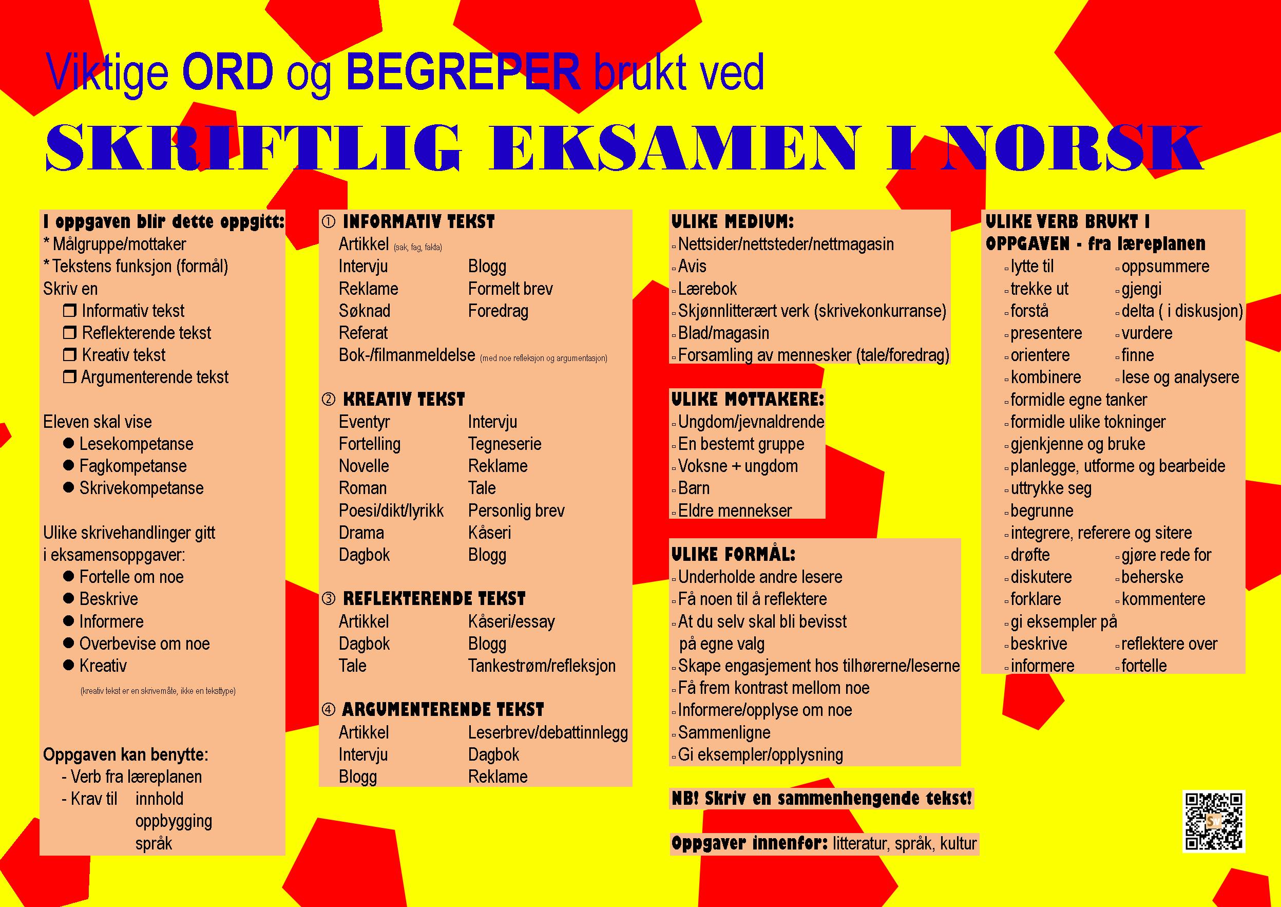 norsk viktig ord